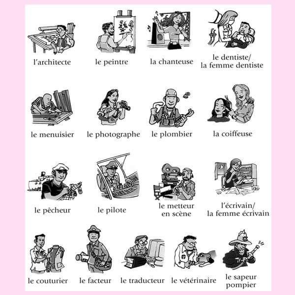 Zawody - słownictwo 8 - Francuski przy kawie