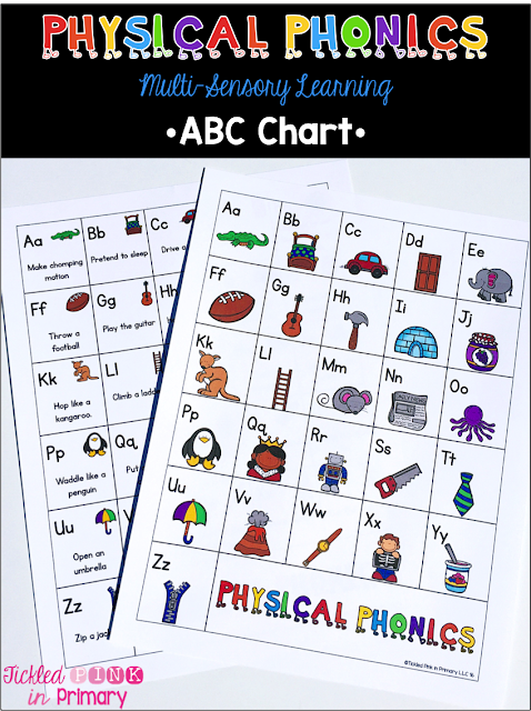 Physical Phonics Alphabet - ABC Chart