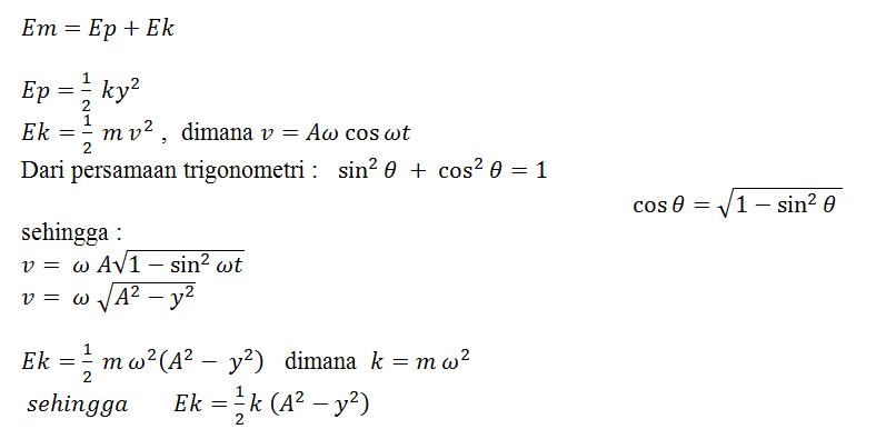 Fisika: GERAK HARMONIK