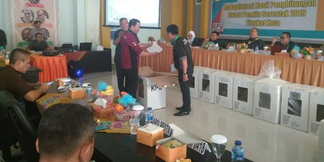 Hasil Pleno KPU Palembang: Jokowi-Ma'ruf 38,52% dan Prabowo-Sandi 61,48%