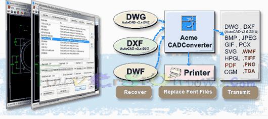Acme CAD Converter Full Versrion
