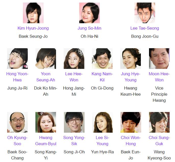 Sinopsis Drama Korea Playfull Kiss Mischievous Kiss