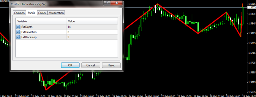 Advanced binary options advanced strategies for maximum profit pdf
