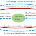 ACTIVIDAD RESUELTA 1. La fluctuación circular monetaria (flujo circular de la renta)