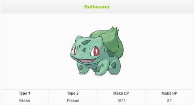 Evolusi Pokemon Bulbasaur Pada Game Pokemon Go