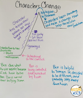 Instead of resorting to the practices we know don't work (like round robin and popcorn reading), use your class novel time as an opportunity to really reach your students and expose them to think alouds and strategies that will support them as independent readers! This post shares 5 important tips for reading a class novel in upper elementary.