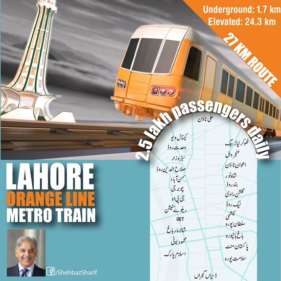 Lahore Metro Train Stations