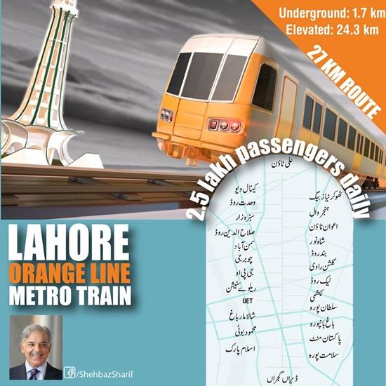 Lahore Metro Train Stations