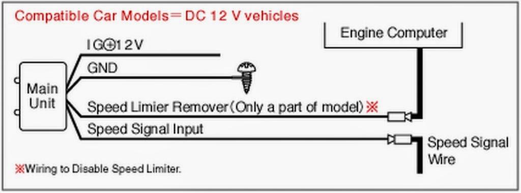 Wiring Diagram For Led Ke Lights,Diagram.Free Download ... on