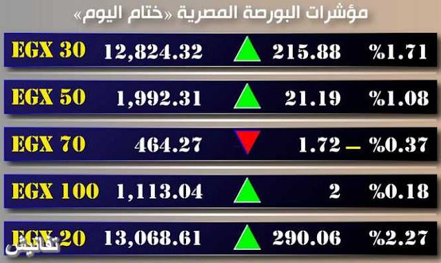 إرتفاع البورصة المصرية بأرباح نحو 5.3 مليار جنيه ختام الخميس