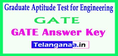 GATE 2019 Answer Key Graduate Aptitude Test for Engineering 2019 Answer Key