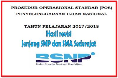 Download Draf Pos UN SMP, SMA dan SMK Sederajat