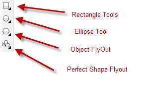 Untuk menciptakan bentuk shape sederhana di corel draw x Membuat Bentuk-Bentuk Sederhana Di Corel Draw