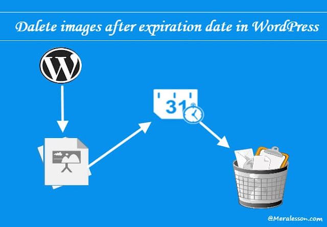 add expiration date for images in WordPress