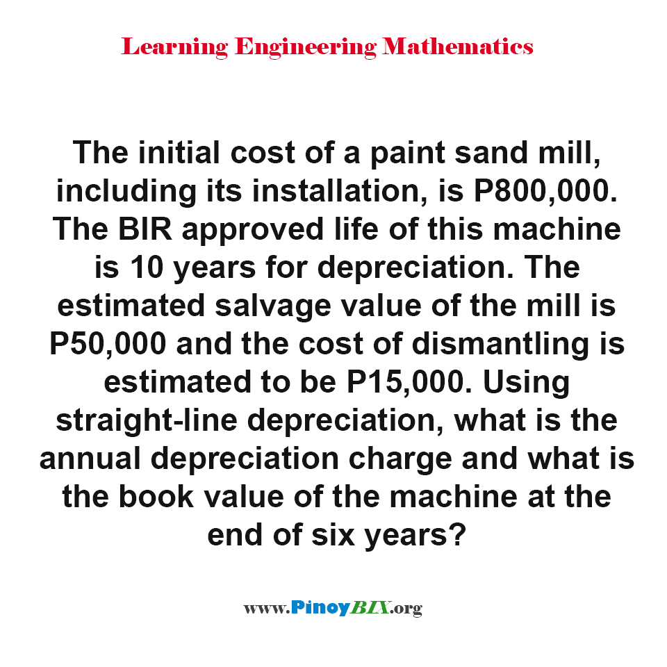 What is the annual depreciation charge and what is the book value of the machine?