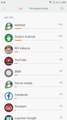 Cara Mengatasi Masalah Pada HP Xiaomi Redmi 2