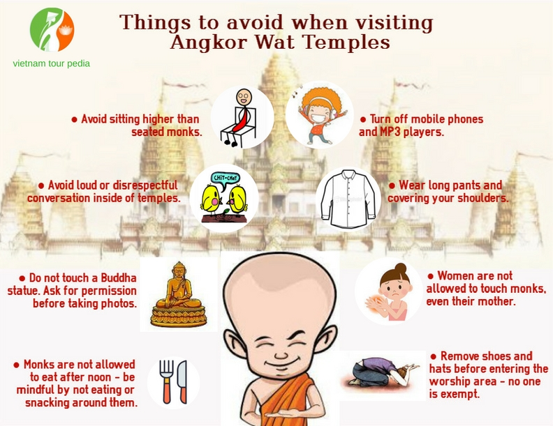Things to avoid when visiting Angkor Wat Temples