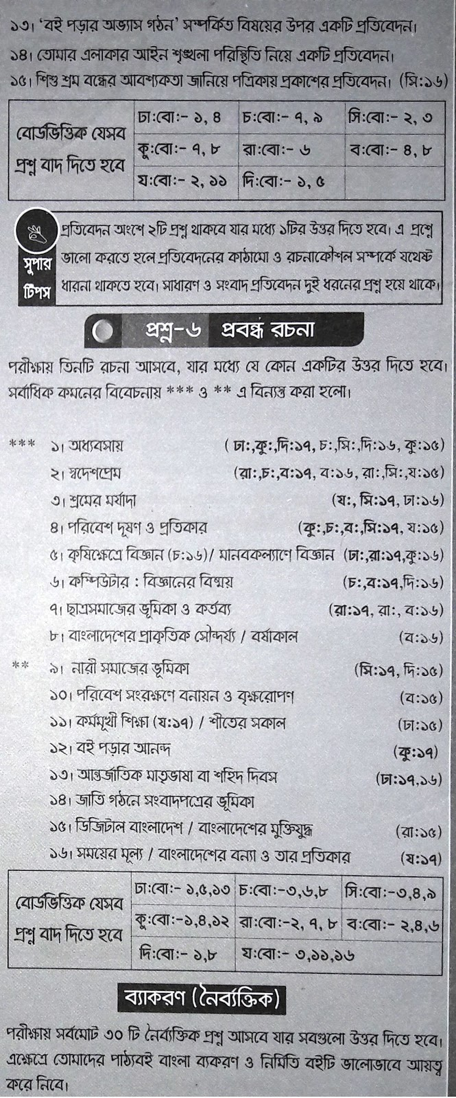 SSC Bangla 2nd Paper Suggestion - 05