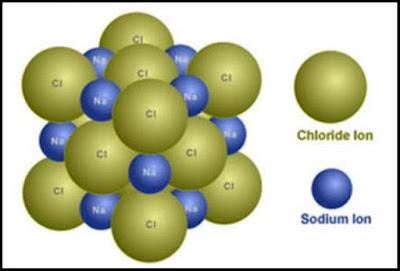 Sifat dan Jenis Mineral