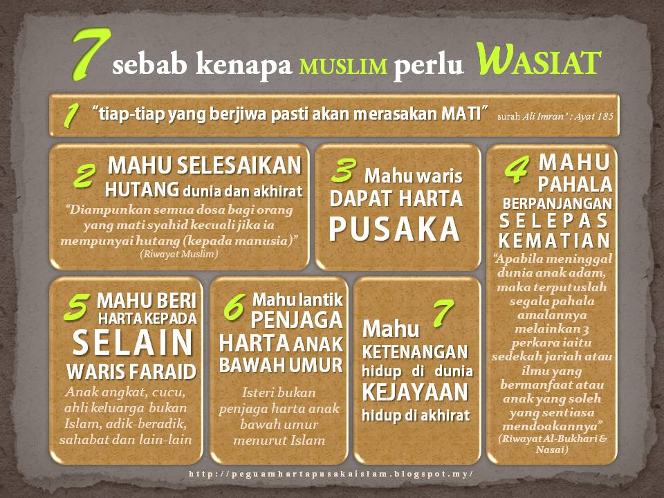 Image result for wasiat
