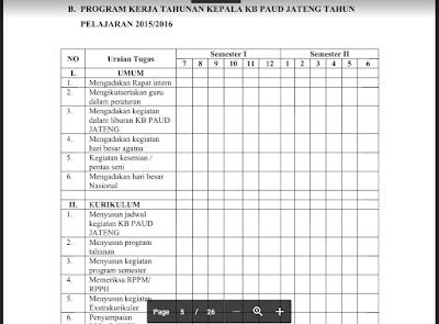 Rencana Kerja PAUD/ TK/ RA/ KB/ TPA 2017