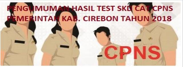 Daftar Nama Peserta yang Melampaui Passing Grade di Tes SKD CAT CPNS Pemerintah Kab. Cirebon Tahun 2018