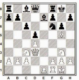 Posición de la partida de ajedrez Speilmann - Wahle (Viena, 1926)