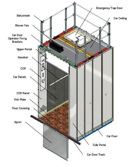 ماهى المكونات الاساسيه اللازمه لتركيب مصعد