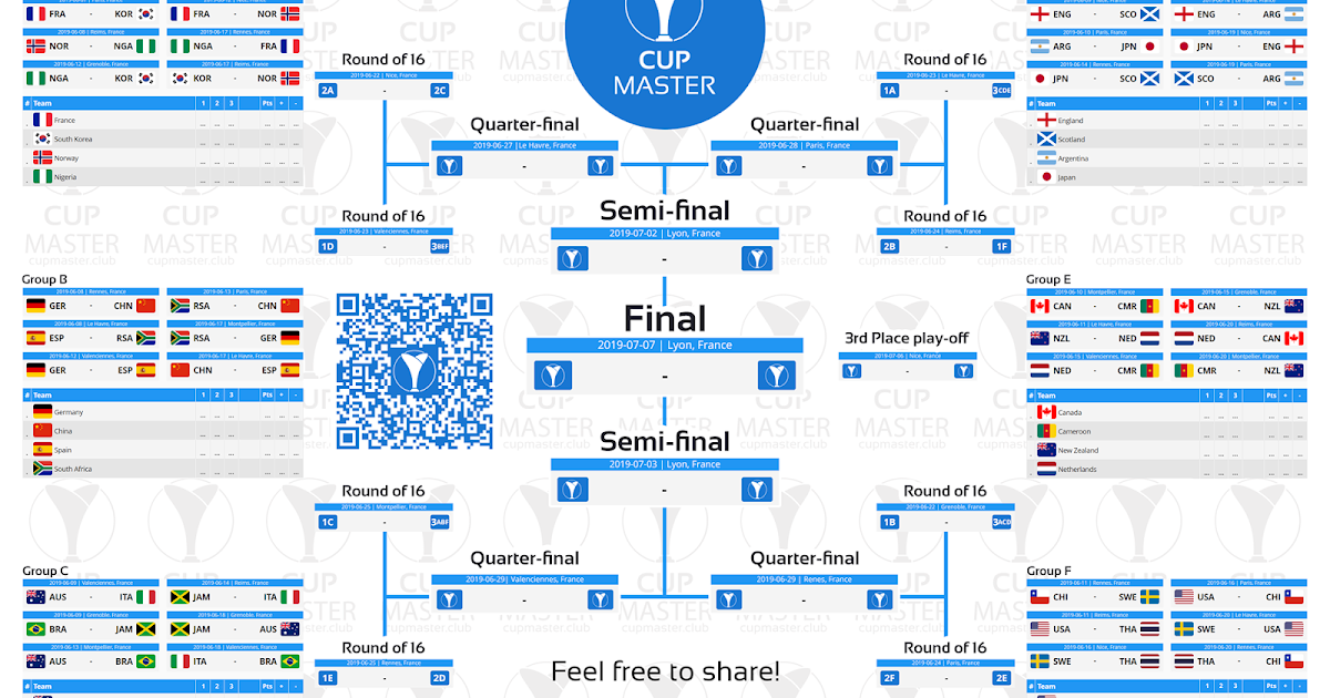 image about Women's World Cup Schedule Printable called Cupmaster