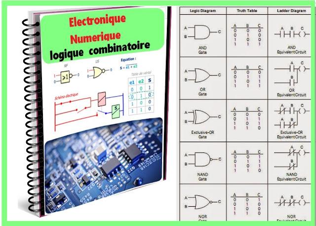 Electronique numérique- logique combinatoire