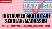 Instrumen Akreditasi Sekolah/Madrasah Terbaru