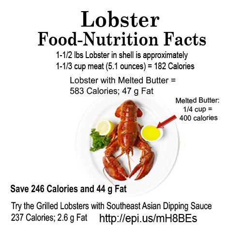 Keeping It Simple (KISBYTO): Happy National Lobster Day