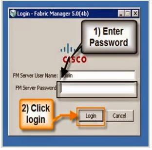 Piyush's Blog: Cisco MDS Series Swich Zoning