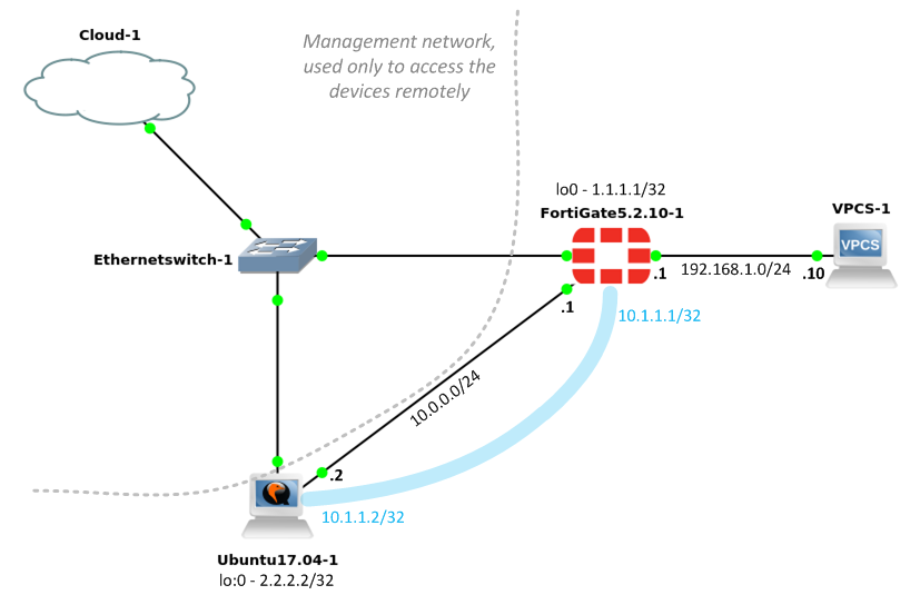 What does vpn configuration mean stjohnsbh org uk