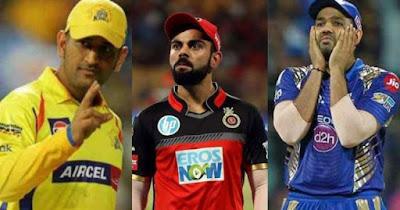 IPL News 2019| Points Table Andre Russell Colin Ingram Shikhar Dhawan Steve Smith