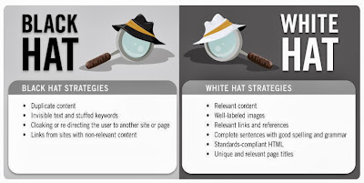 Perbedaan White Hat Black Hat search engine marketing Dalam search engine optimization