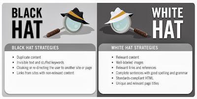 Résultats de l'image pour la différence entre le chapeau noir blanc et gris SEO