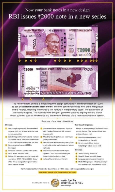 RBI issues Rs.2000 notes in a new series