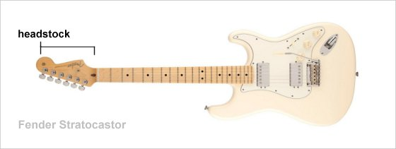 A white, Fender Stratocastor guitar, inverted as it would be held by a left handed guitar player.