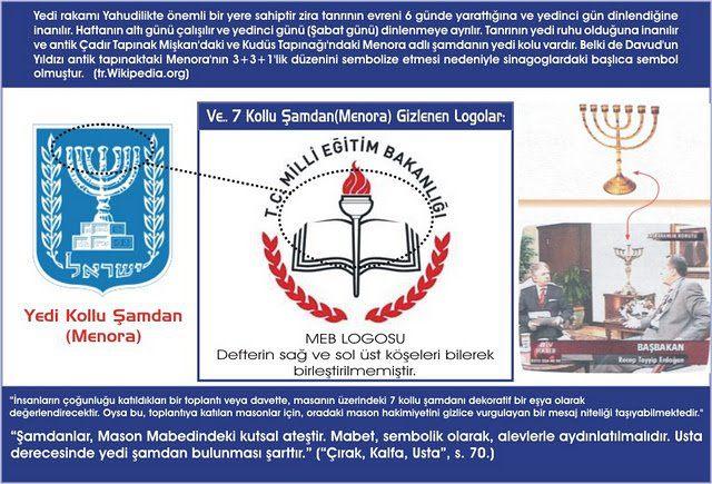 Milli Eğitim Bakanlığı, Fullbright anlaşması