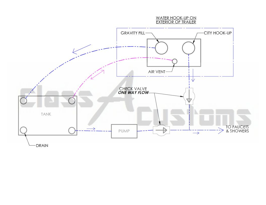 Gravity Hot Water Wiring Diagram 2010 Ford Ranger Turn Signal Class A Customs 5 Gallon Fresh Gray Holding Tank