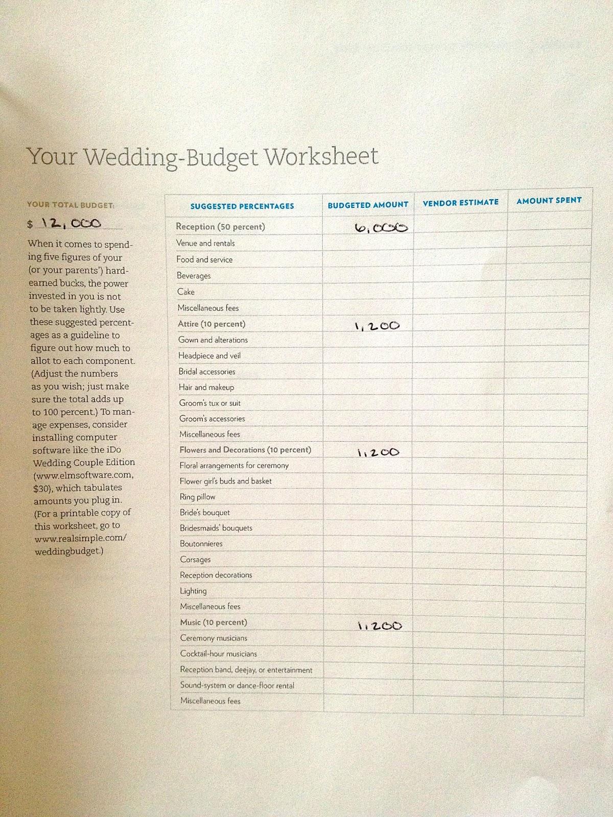 A High Strung Bride On A Budget So Let S Talk Money