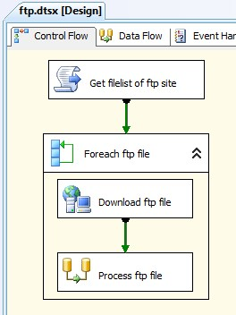 Using ftp task in ssis 2008