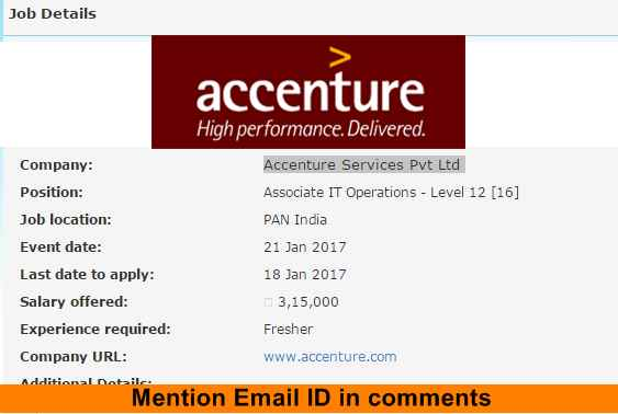 Accenture Offcampus Recruitment Drive as Associate at