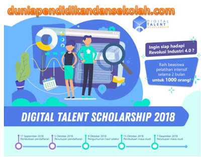 "Beasiswa Pelatihan Terbuka Kemenkominfo RI ""Digital Talent Scholarship) Untuk D3, S1, Lulusan SMK Bidang TIK, PNS/ ASN, Pelaku Industri"