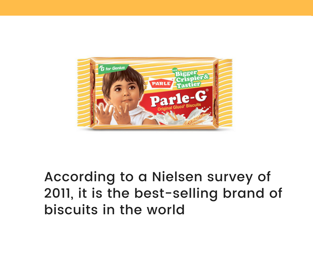 Parle G Interesting Facts