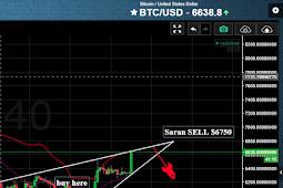 how to trade bitcoin stock