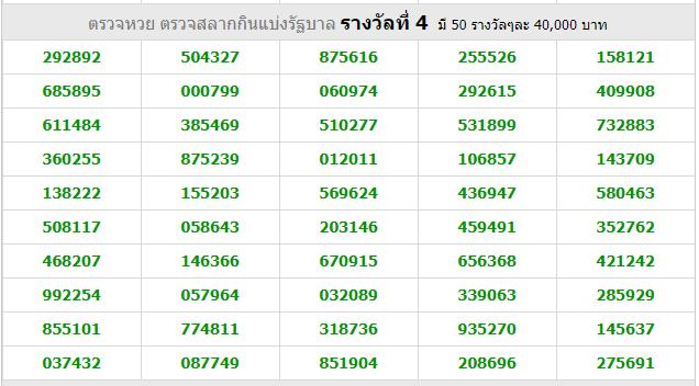 Thai Lottery Result For 01-11-2018 | November Result
