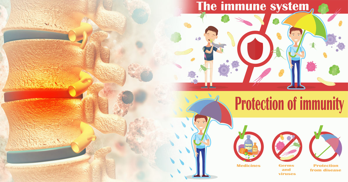 Sistim Imunitas
