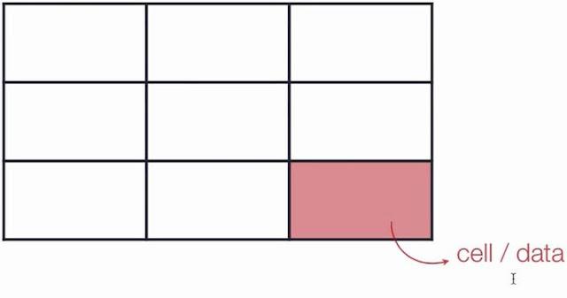 lupacode - tabel 4